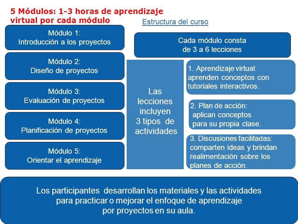 Elementos Intel Educar Enfoque De Aprendizaje Por