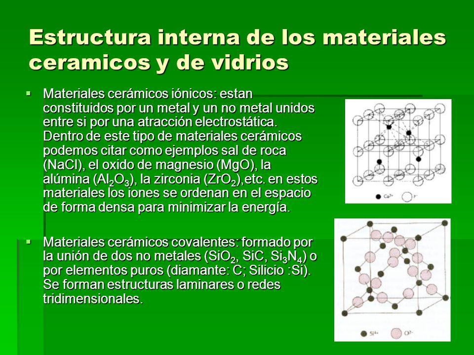 Tema 14 Materiales Cerámicos Y Vidrios Ppt Descargar