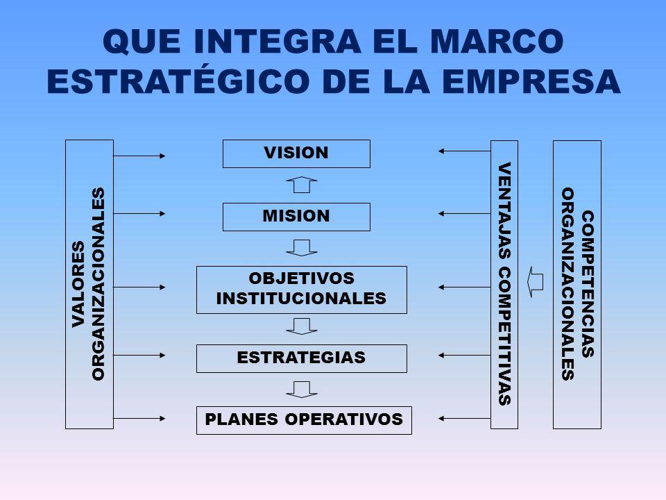 el marco estrat gico ppt video online descargar rh slideplayer es marco estratégico común marco estrategico pdf