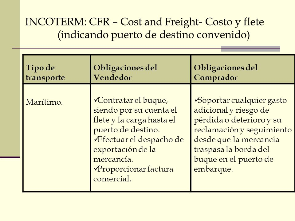 INCOTERM: CFR – Cost and Freight- Costo y flete