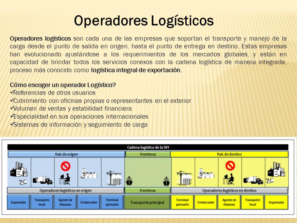 Logistica y distribucion f sica internacional ppt descargar for Salida de la oficina internacional de origen