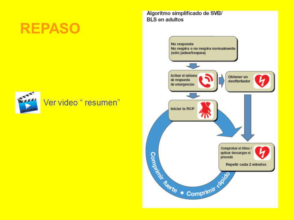 REPASO Ver video resumen