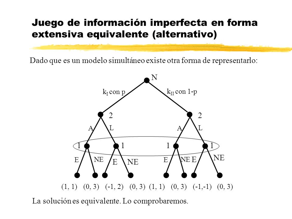 Juego de información imperfecta en forma extensiva equivalente (alternativo)