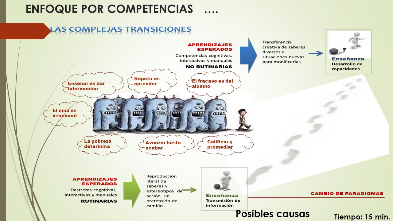 ENFOQUE POR COMPETENCIAS ….