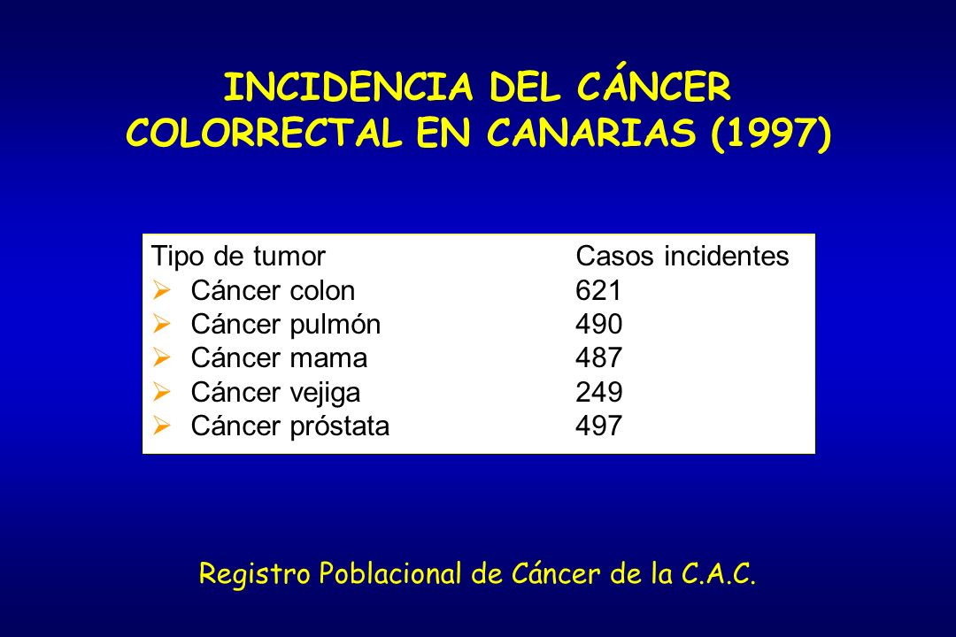 INCIDENCIA DEL CÁNCER COLORRECTAL EN CANARIAS (1997)