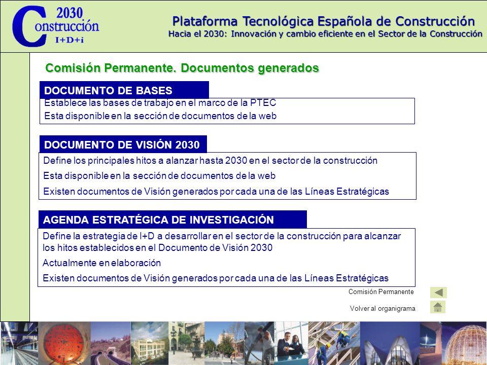 LA PLATAFORMA TECNOLÓGICA ESPAÑOLA DE CONSTRUCCIÓN - ppt descargar