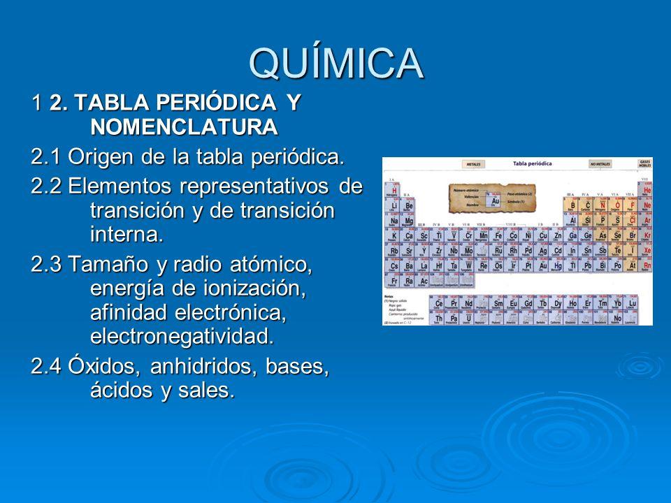 Qumica general ppt video online descargar tabla peridica y nomenclatura urtaz Gallery
