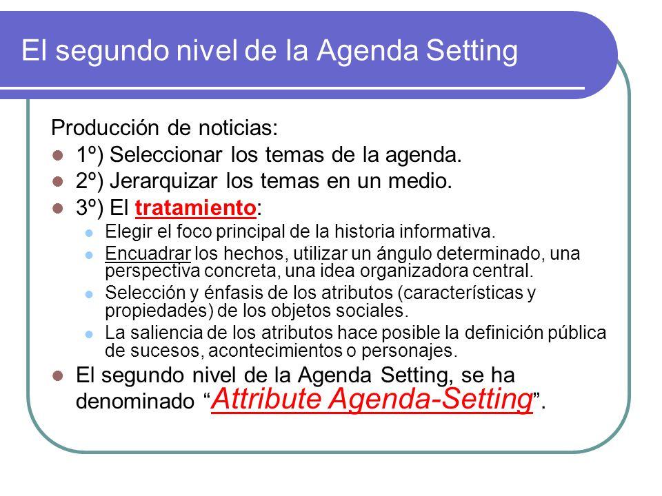 La función de establecer la agenda (Agenda Setting) - ppt descargar