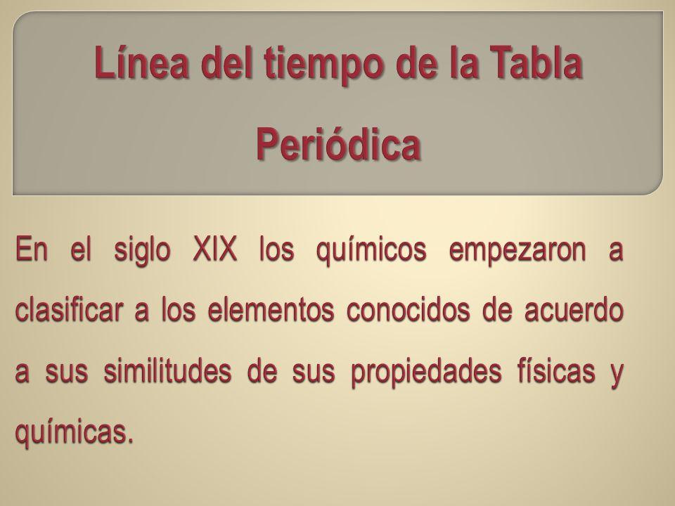 Universidad autnoma del estado de mxico facultad de qumica ppt lnea del tiempo de la tabla peridica urtaz Choice Image