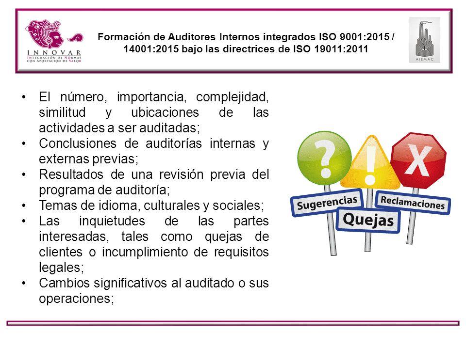 iso 19011 version 2015 pdf