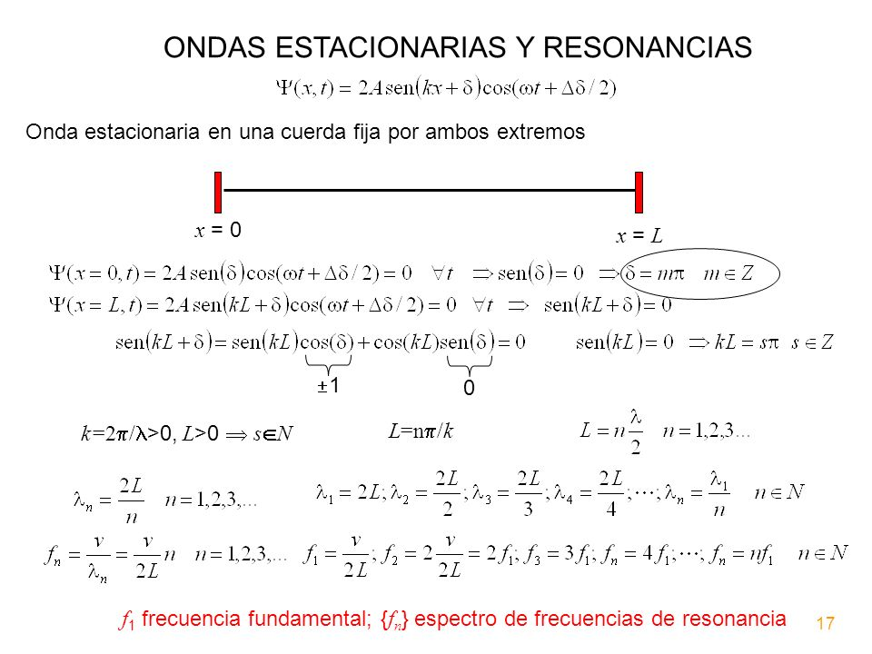 ONDAS ESTACIONARIAS Y RESONANCIAS