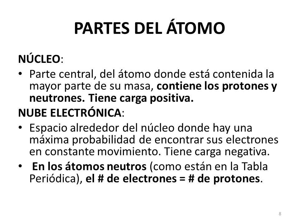 Semana 1 Estructura Atómica Y Tabla Periódica Química Ppt