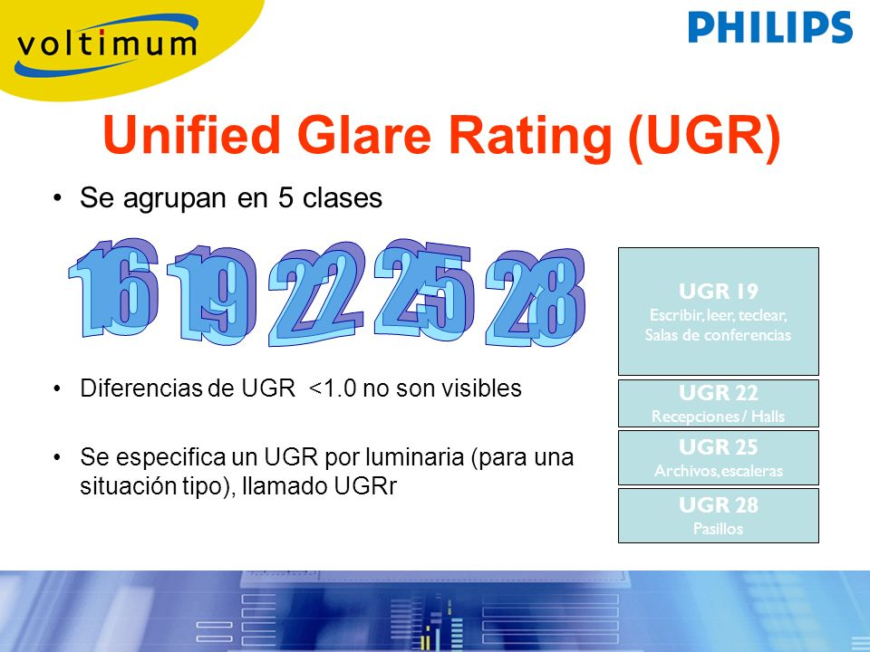 Unified Glare Rating (UGR)