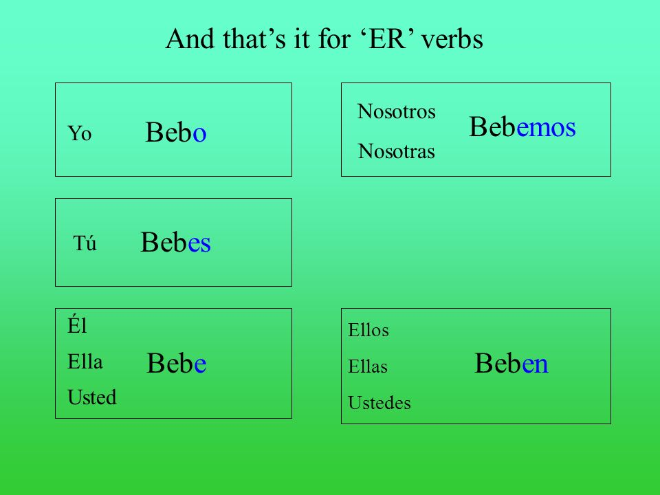 And that's it for 'ER' verbs