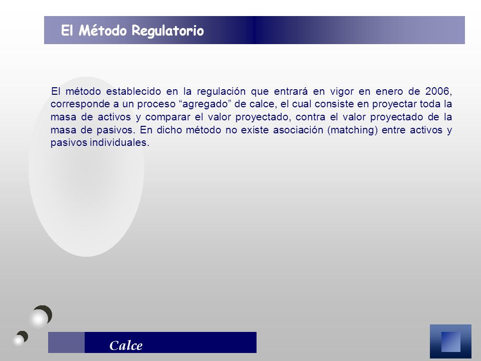 El Método Regulatorio