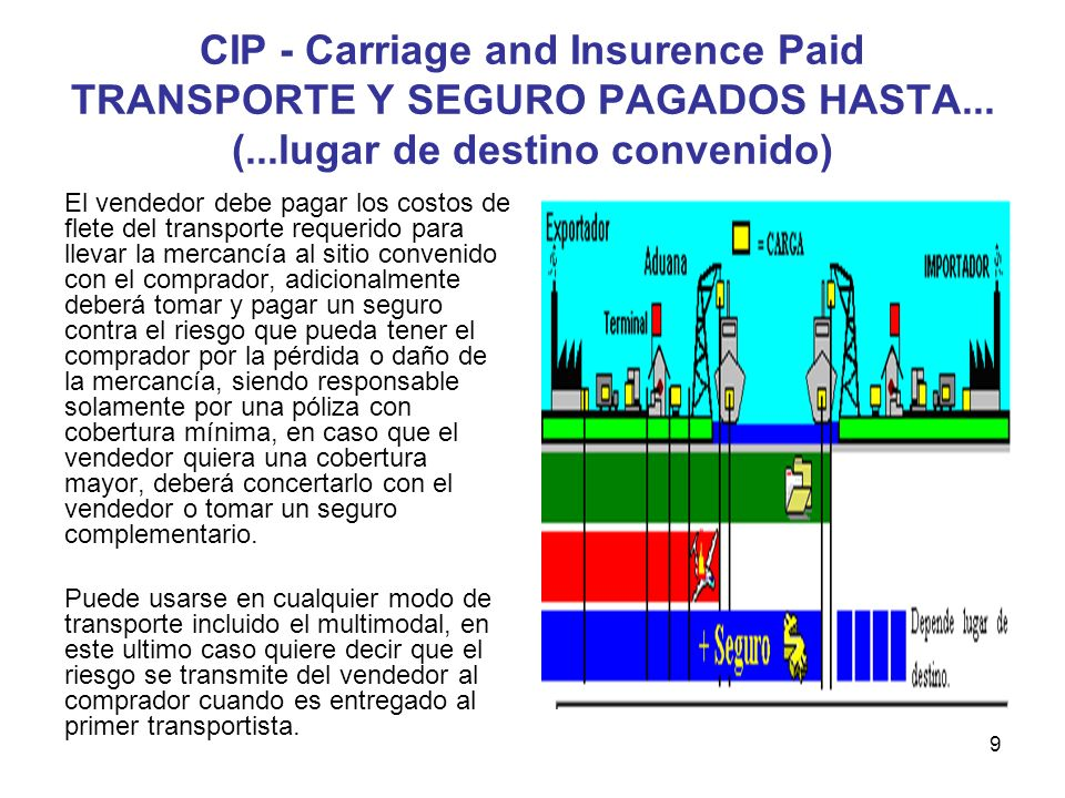 CIP - Carriage and Insurence Paid TRANSPORTE Y SEGURO PAGADOS HASTA. (