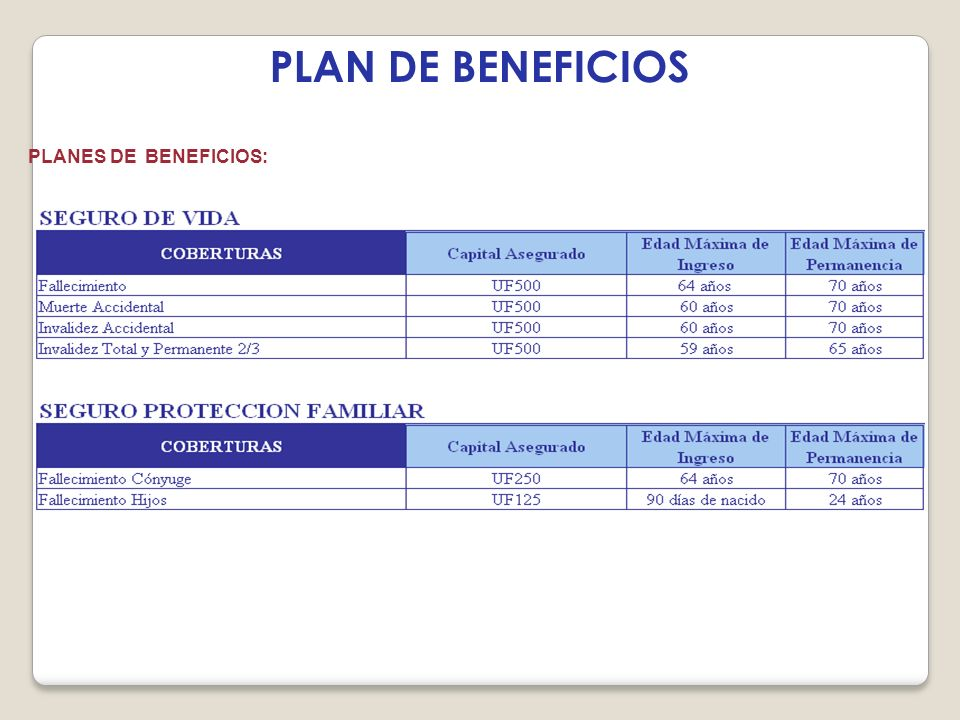 PLAN DE BENEFICIOS PLANES DE BENEFICIOS: