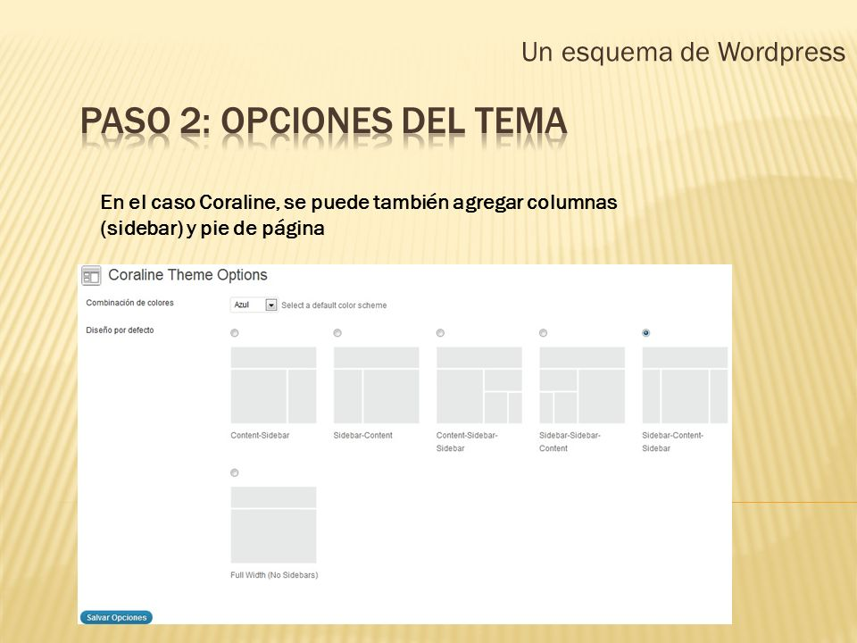 Un esquema de Wordpress - ppt video online descargar