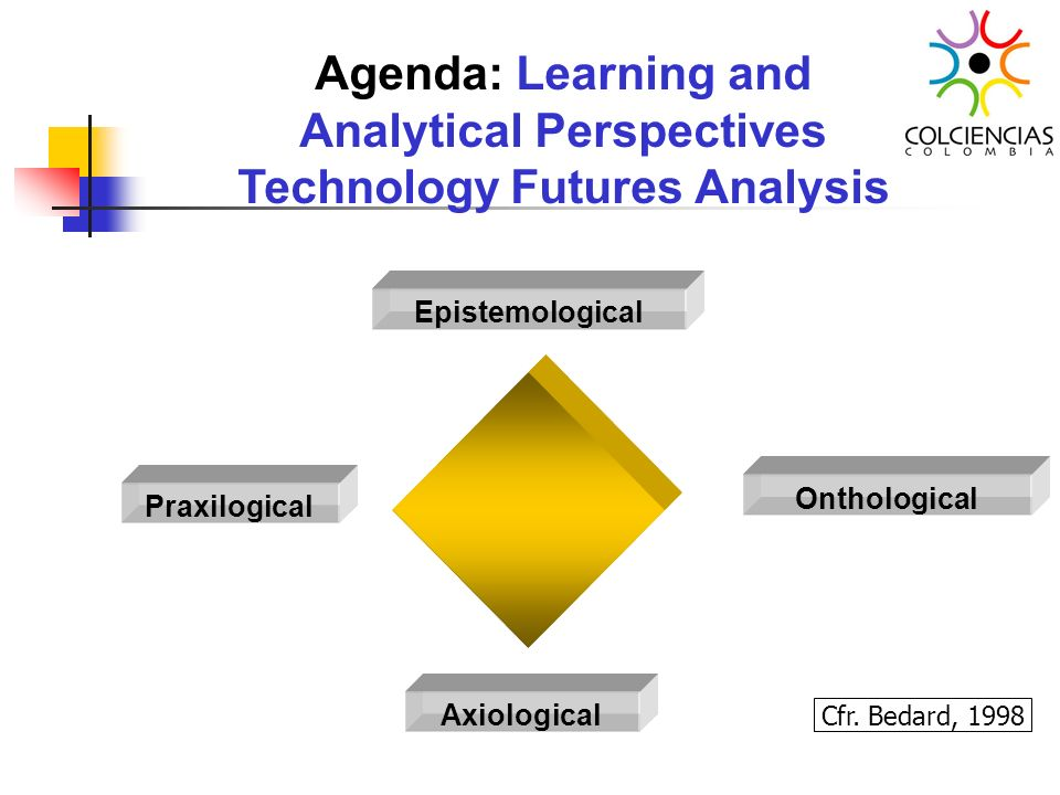 Analytical Perspectives Technology Futures Analysis