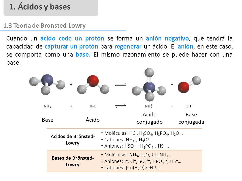 Famoso ácidos De Brönsted Y Lowry Bases Hoja De Trabajo Cresta ...