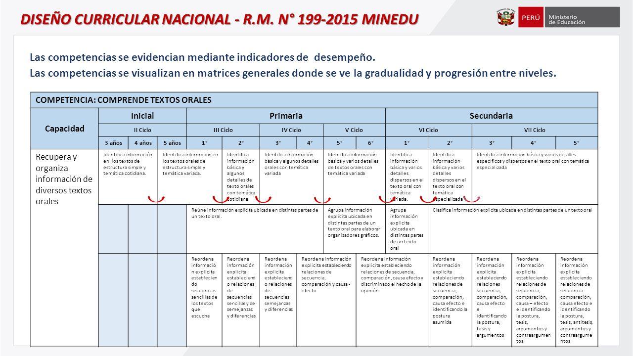 DISEÑO CURRICULAR NACIONAL - MODIFICACIÓN - ppt descargar