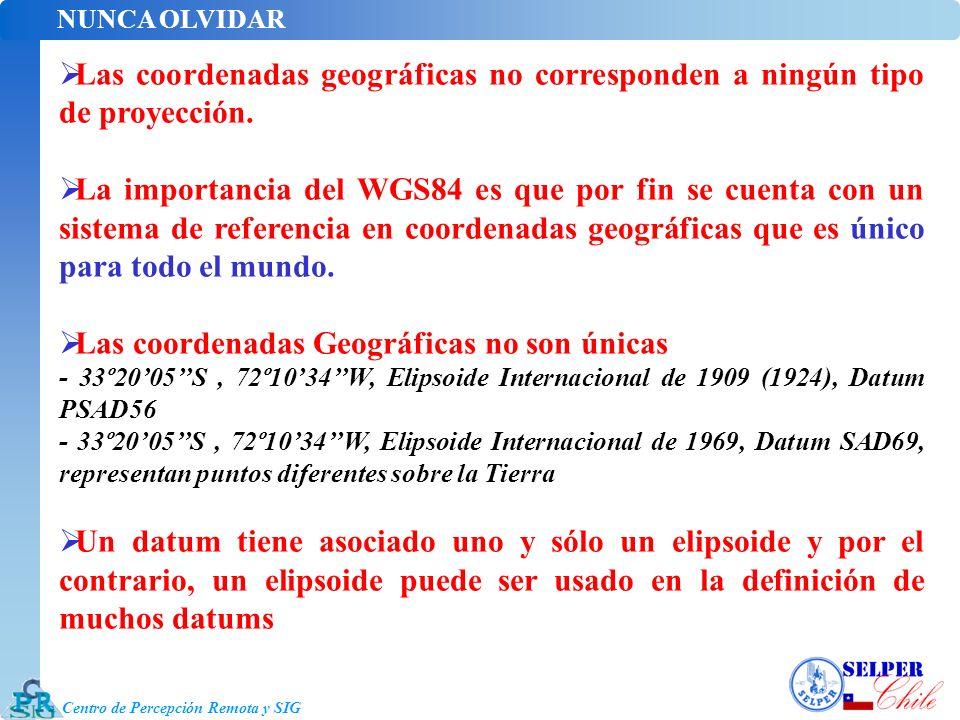 CONCEPTOS DE GEO-REFERENCIACION y USO DE IMAGENES - ppt