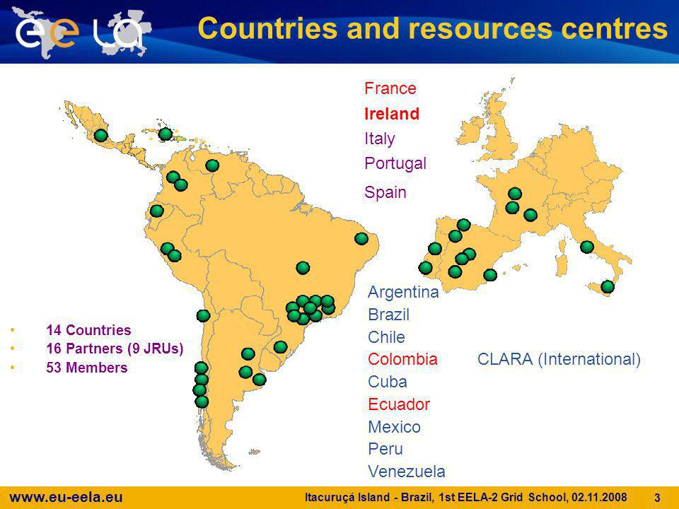 Countries and resources centres