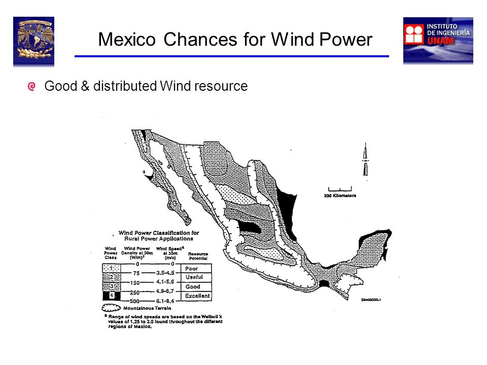 Mexico Chances for Wind Power