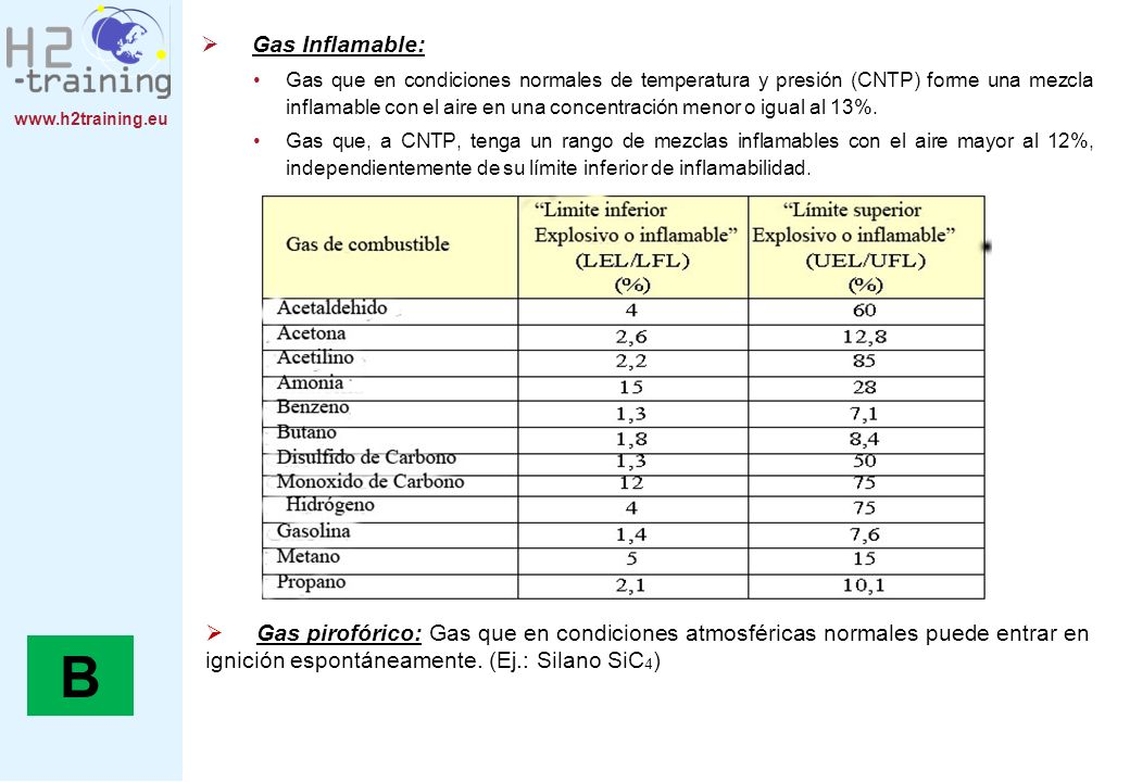 Gas Inflamable: