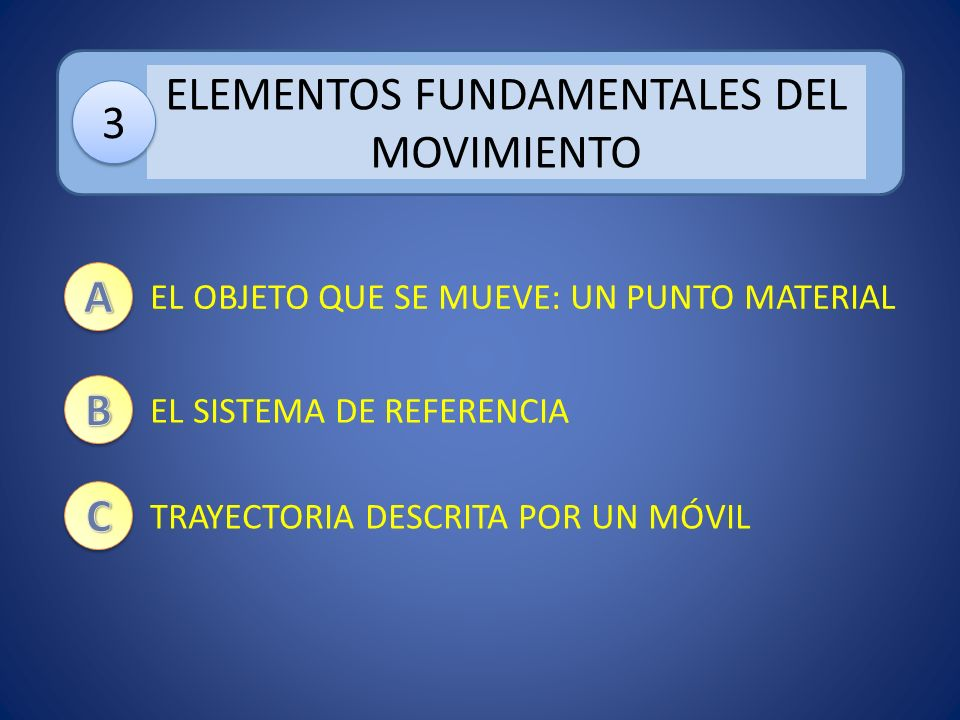ELEMENTOS FUNDAMENTALES DEL MOVIMIENTO