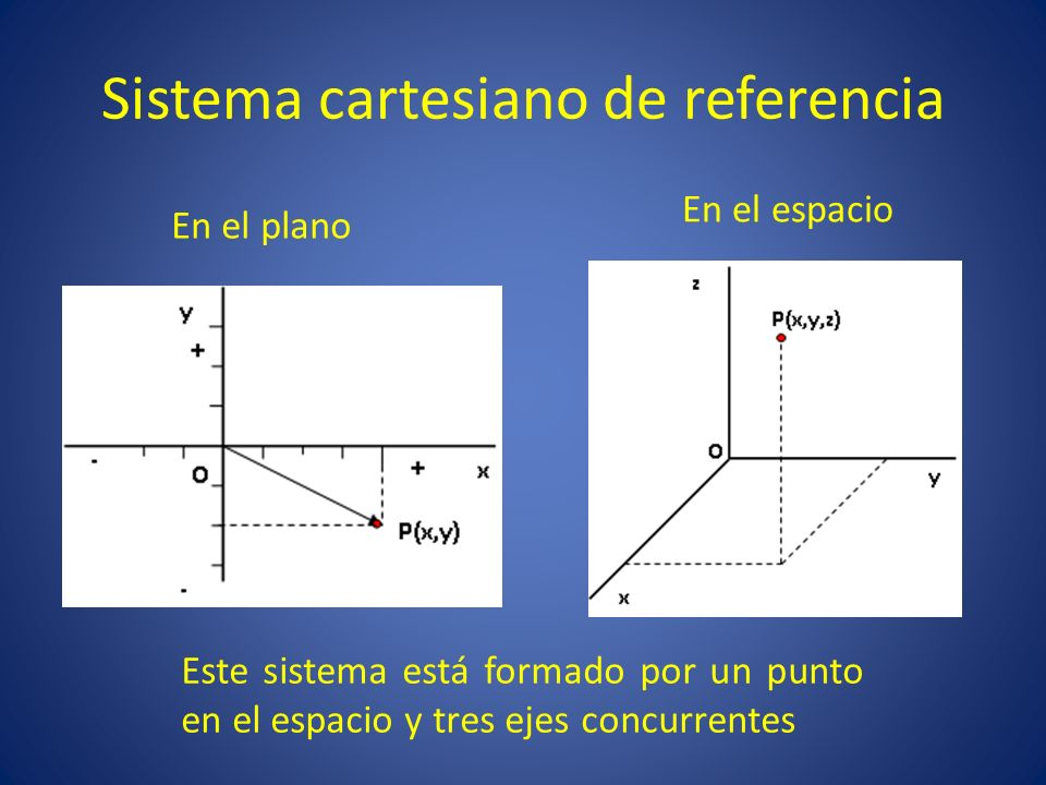 Sistema cartesiano de referencia