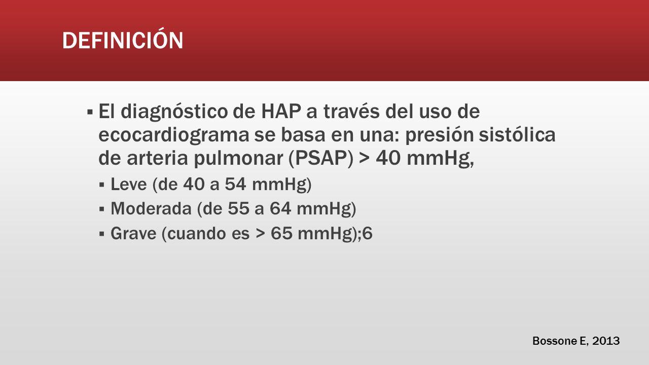 Síntomas de alta presión arterial Características