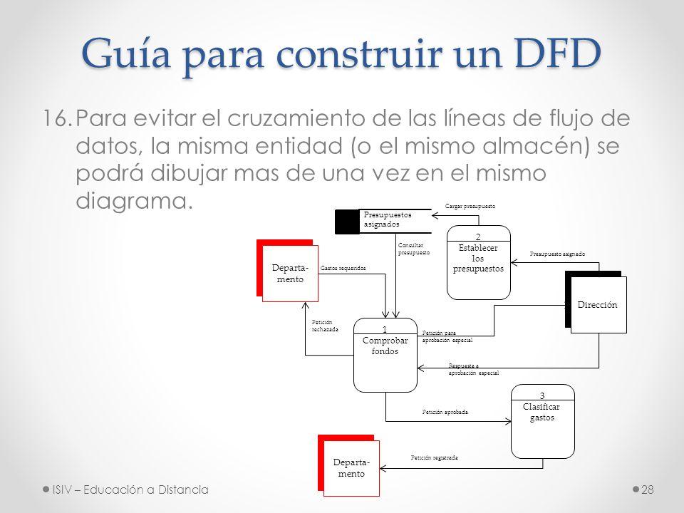 Diagrama de flujo de datos ppt video online descargar 28 gua ccuart Gallery