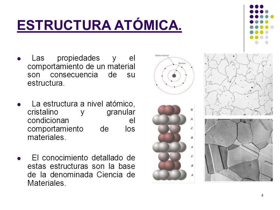 Tema 2 Estructura Cristalina Y Amorfa Imperfecciones