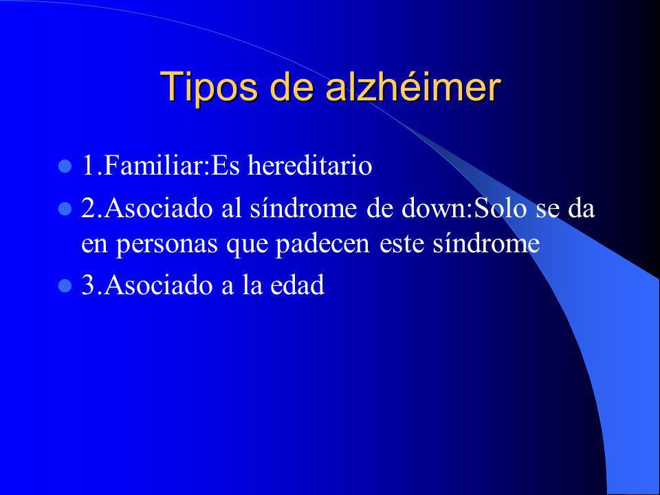 Tipos de alzhéimer 1.Familiar:Es hereditario