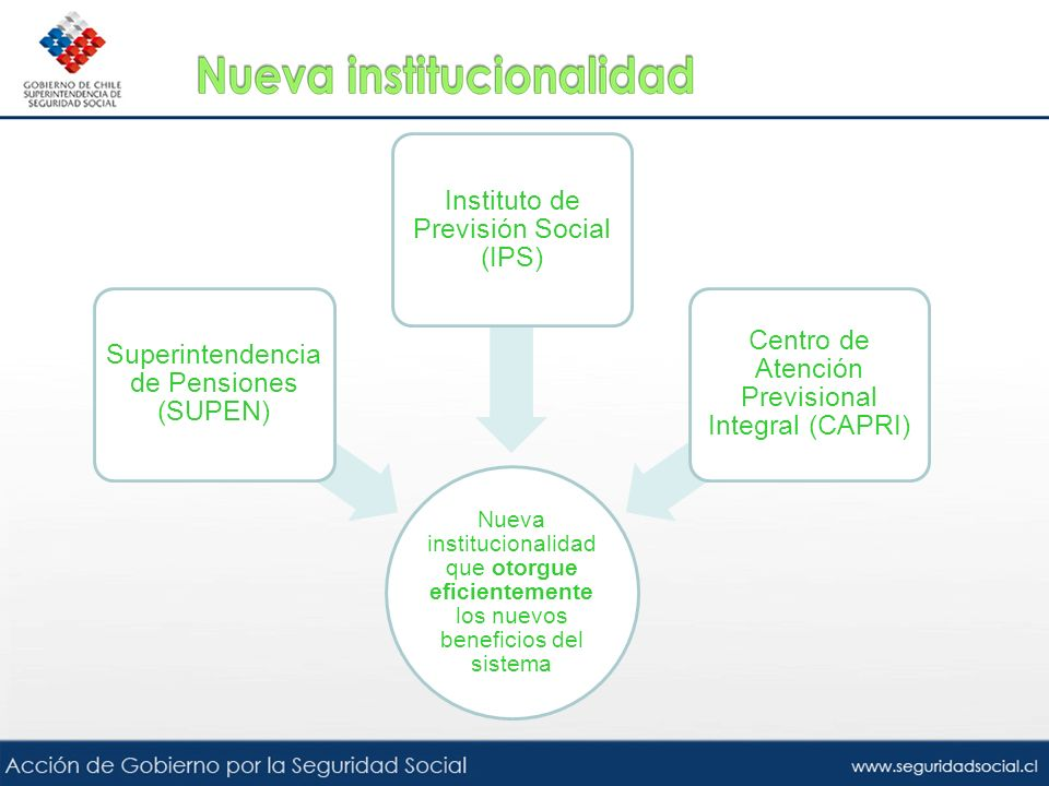 Superintendencia de Pensiones (SUPEN)