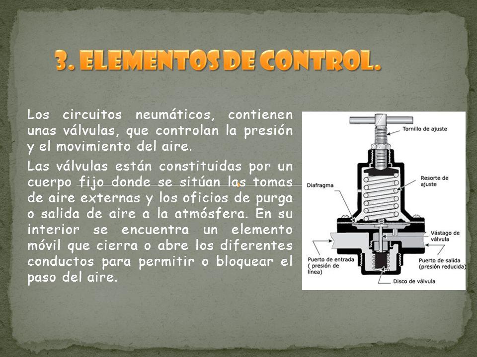 Circuito Neumatico Simple : Circuitos neumÁticos bÁsicos tecnologiamaria