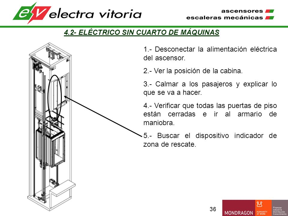 CURSO DE RESCATES EN ASCENSORES - ppt video online descargar