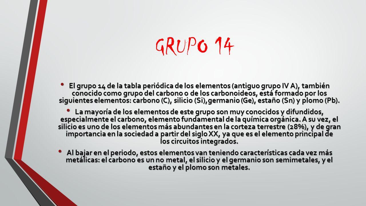 Tabla periodica la tabla peridica de los elementos es una grupo 14 urtaz Choice Image
