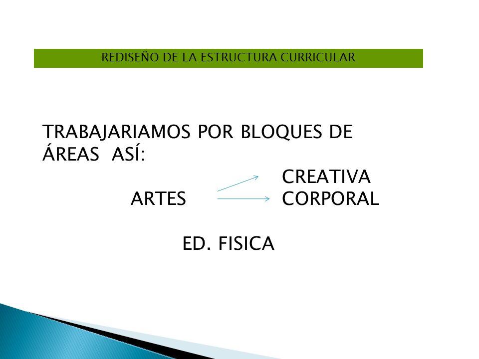 Propuesta Educativa Colegio Nuevo Horizonte Ppt Descargar