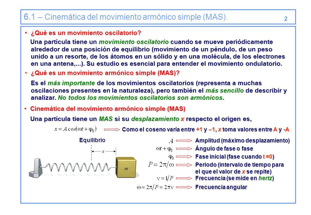 Oscilaciones armónicas