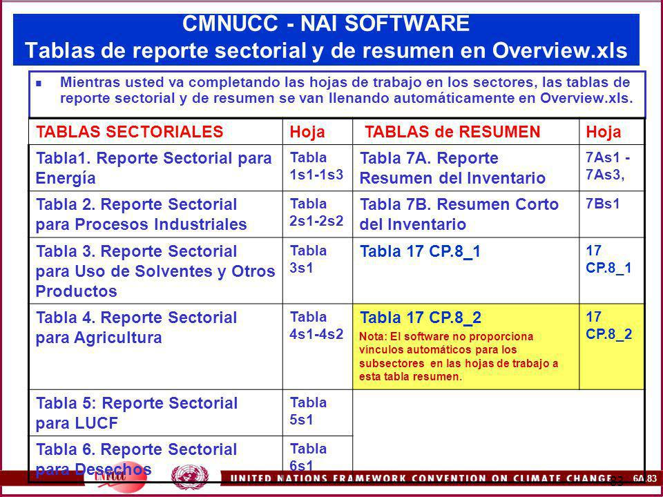 CMNUCC - NAI SOFTWARE Tablas de reporte sectorial y de resumen en Overview.xls