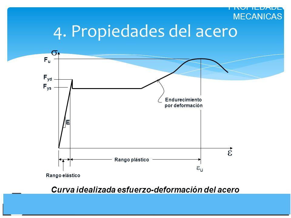 Propiedades del Acero Edgar Alfredo Gavidia Paredes - ppt descargar