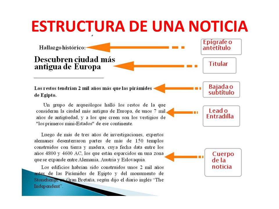 ESTRUCTURA DE UNA NOTICIA