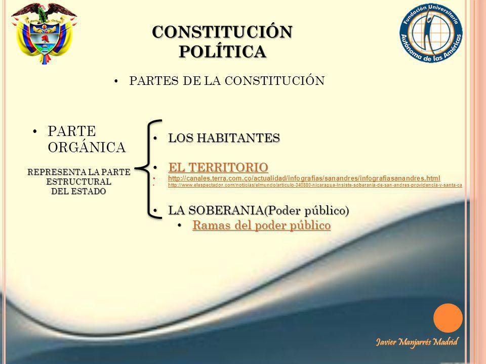 Constitución Política Ppt Descargar