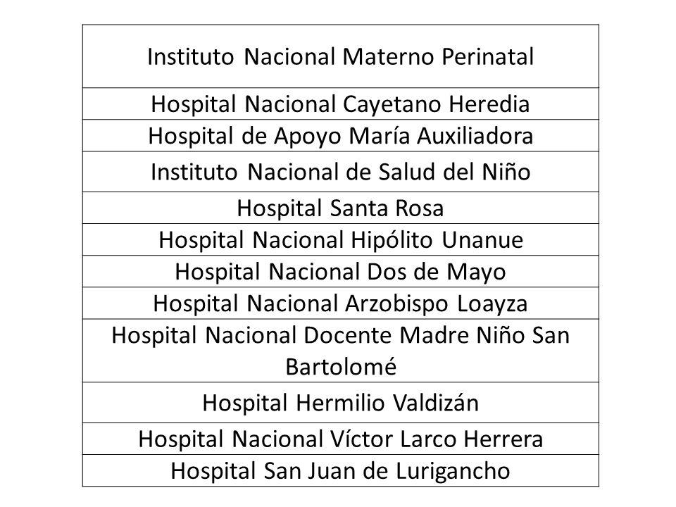 Citas en linea hospital hipolito unanue