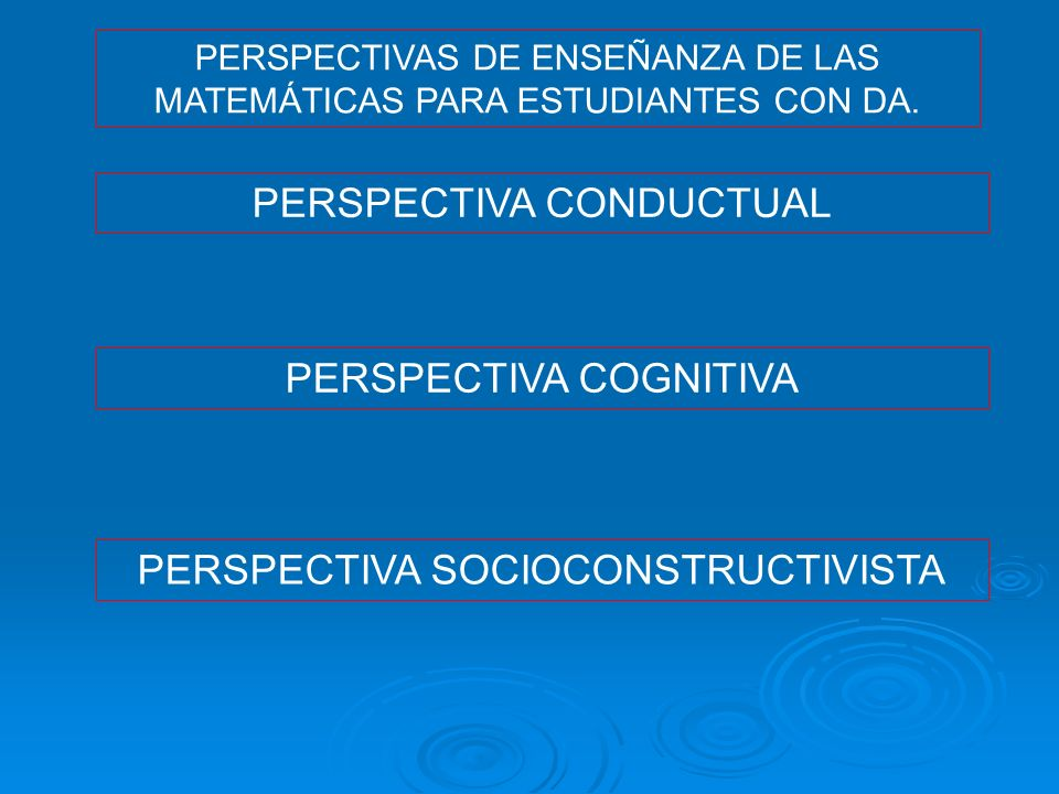 PERSPECTIVA CONDUCTUAL