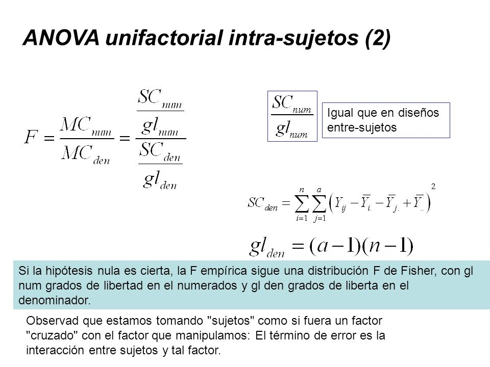 ANOVA unifactorial intra-sujetos (2)