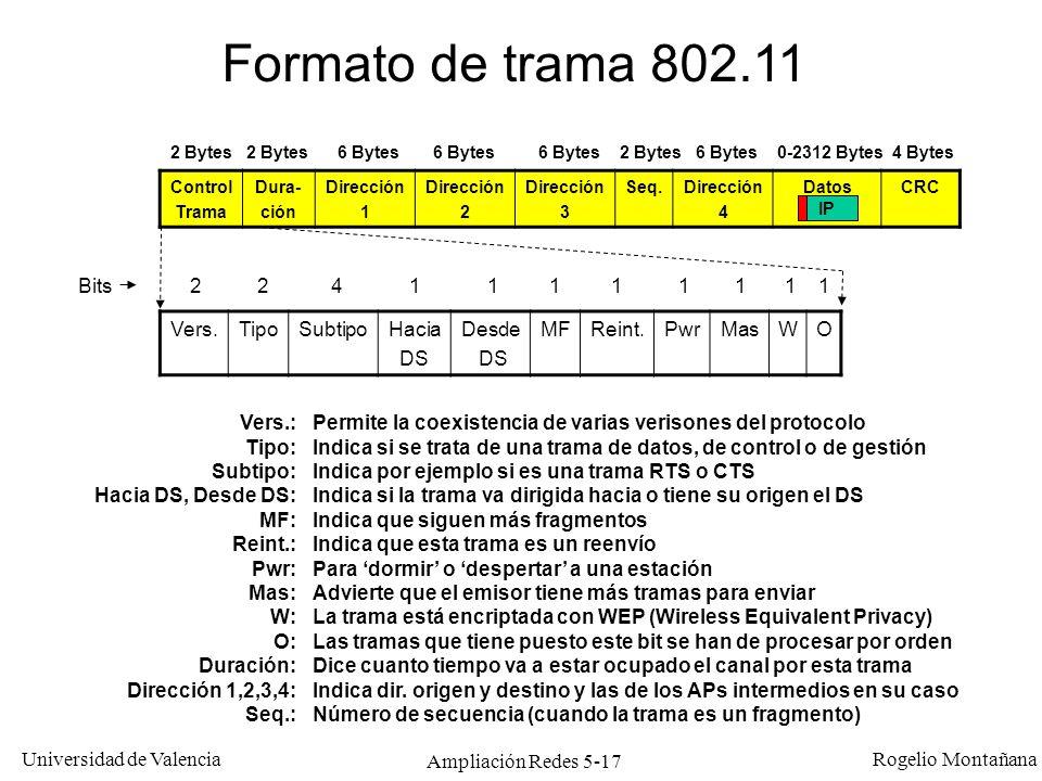 Tema 5 Redes Inalámbricas (versión ) - ppt descargar