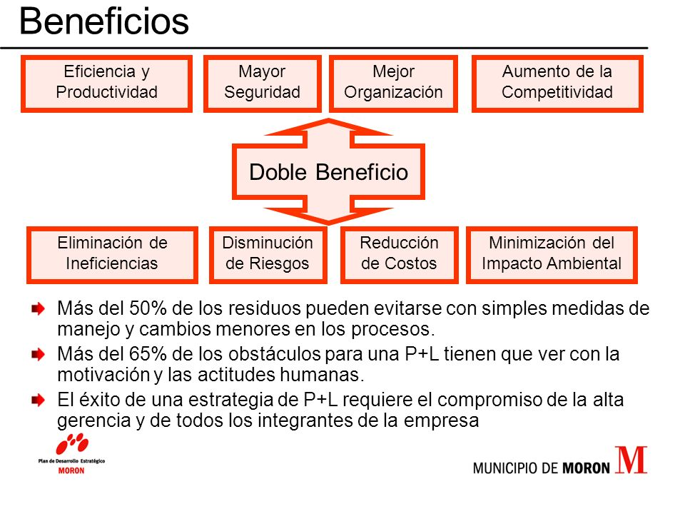 Beneficios Doble Beneficio